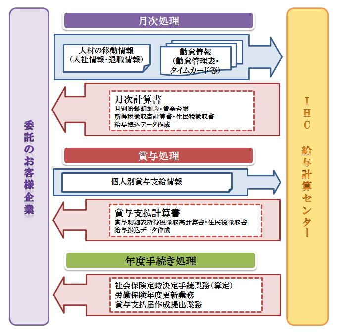 kyuyokeisan007-01