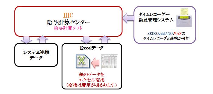 kyuyokeisan007-03