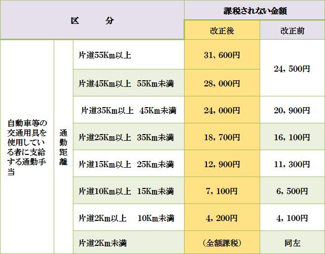gensen20141209-001